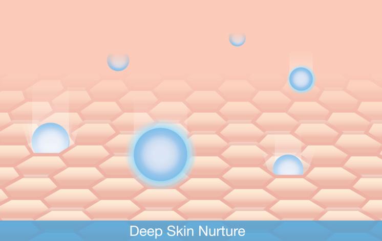 deep-skin-nature