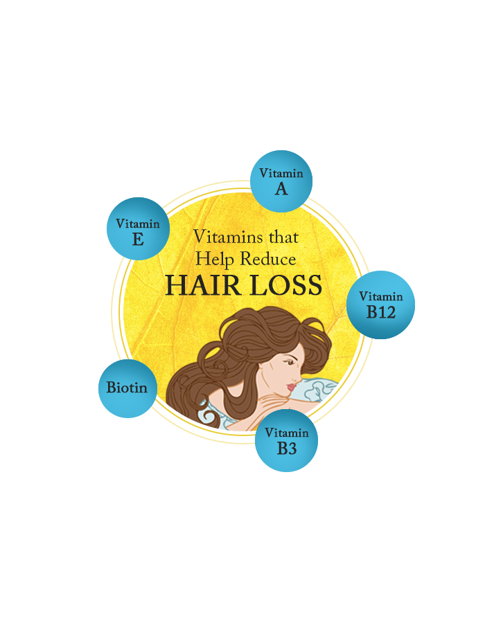 vitamins to stop hair loss