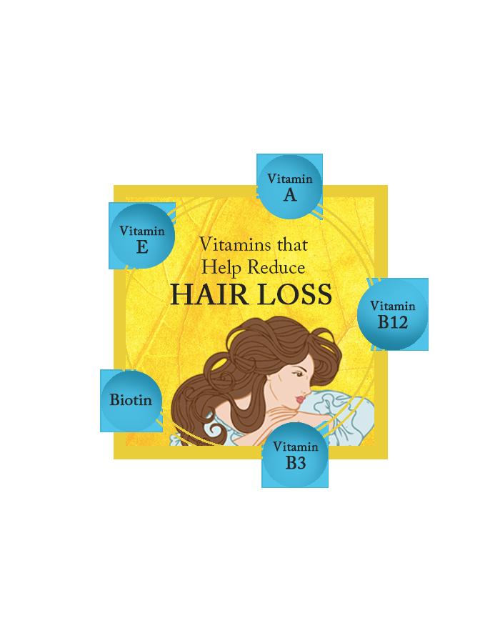 vitamins to stop hair loss
