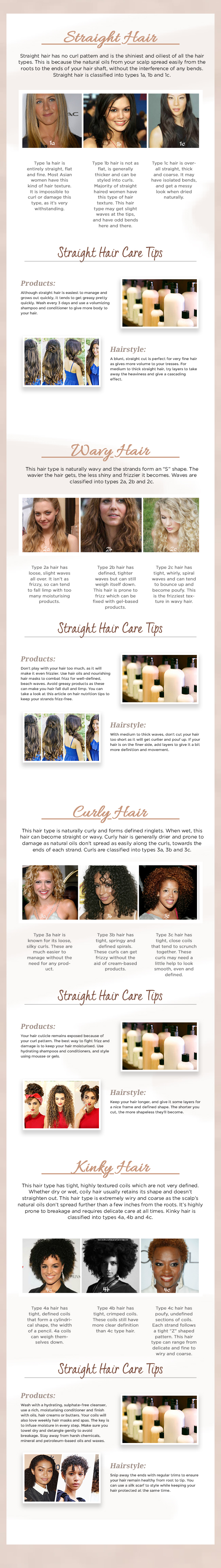 hair-care-texture-type