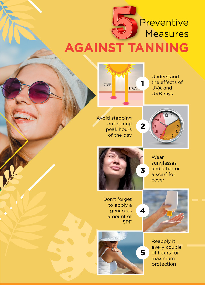 5-Preventive-Measures-Against-Tanning-INFOGRAPH-01
