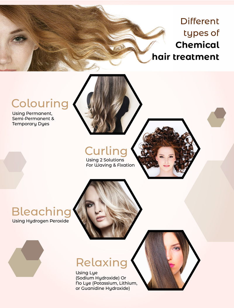 Hair Dyeing Side Effects During Pregnancy Skin And Hair
