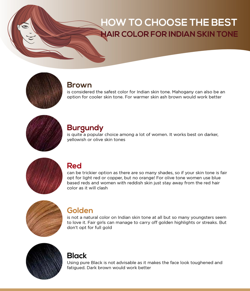 How to choose the best hair color for Indian skin tone