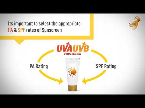 Choose the Right Sunscreen for You
