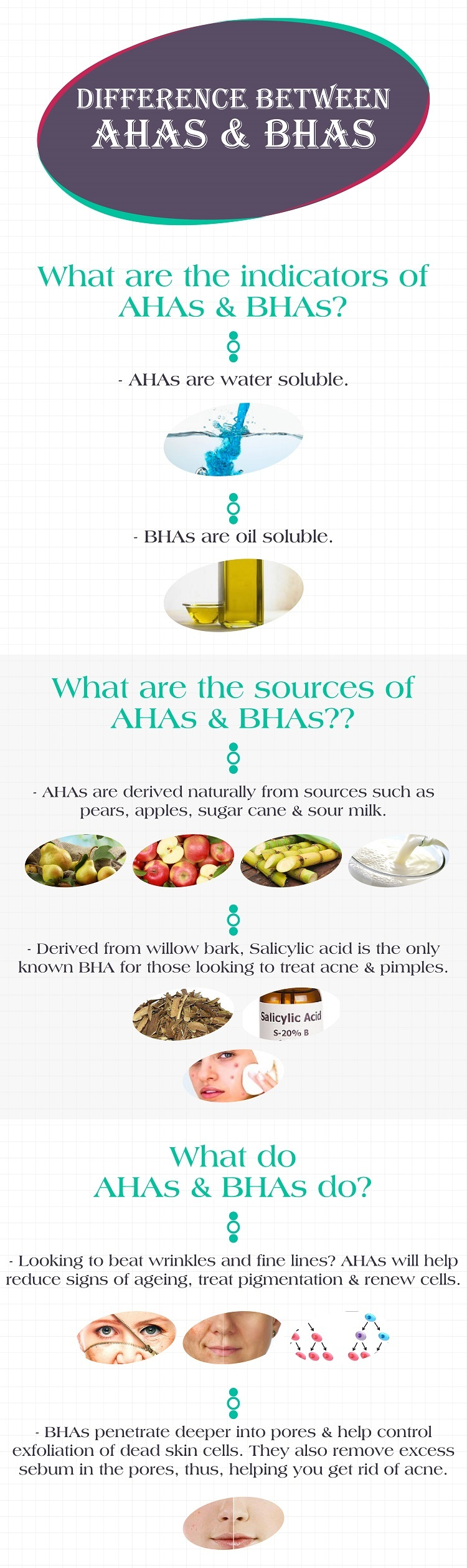 Chemical Peels-AHA vs BHA